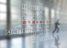 Businessman write business start-up diagram on wall glass Stock Photos