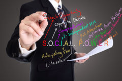 Businessman write social power w Royalty Free Stock Images