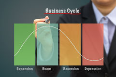 Businessman writing Business cycle concept. Stock Photography