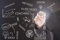 Businessman writing a coaching concept on a virtual screen Stock Photos