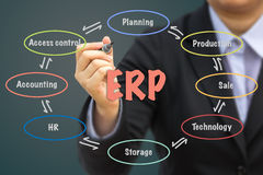 Businessman writing ERP relation concept. Stock Image