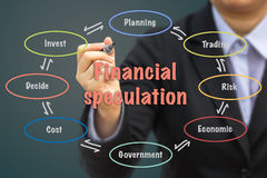 Businessman writing Financial speculation relation concept. Stock Photo