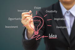 Businessman writing Idea concept 2016. Can use for your business concept background Stock Photos