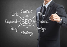 Businessman writing SEO process diagram Stock Photos