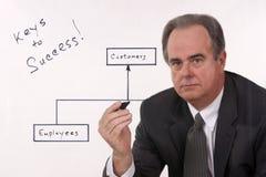 Businessman writing on a virtaul whiteboard. Businessman writing about the keys to success on a virtual whiteboard or flipchart Royalty Free Stock Photos