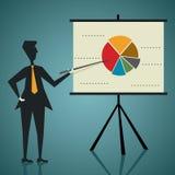 Businessmen presentation. Businessmen present business planning stock Royalty Free Stock Photos