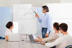 Businesspeople discussing the presentation Royalty Free Stock Photography