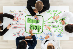 Businesspeople Drawing The Concept Of Mind Map On Desk Royalty Free Stock Photos