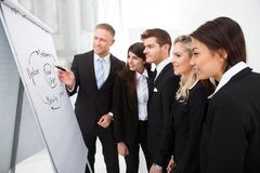 Businesspeople looking at flipchart Stock Image
