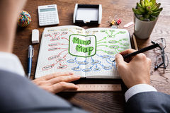 Businessperson Drawing Mind Map Flowchart In Notebook Stock Photo