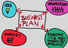 businessplan Royalty-vrije Stock Foto's