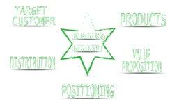 Businessplan en Bedrijfsconceptenvector Royalty-vrije Stock Afbeeldingen