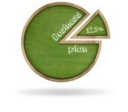 businessplan en het bord van de cirkeldiagramvorm Royalty-vrije Stock Afbeelding