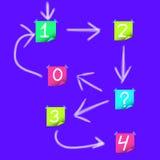 Businessplan met Leeg de Lay-outproject of Programma van de Notaregeling stock illustratie