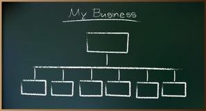 Businessplan op Schoolboard in Vector Stock Foto