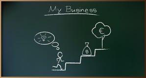 Businessplan op Schoolboard in Vector Royalty-vrije Stock Foto's