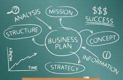 businessplan, regelingsstructuur vector illustratie