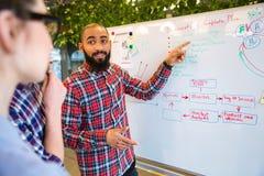 Businessplan van Afro het Amerikaanse voorstellende op whiteboard Stock Foto