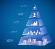 BusinessSuccess PyramidConcept Stock Photography