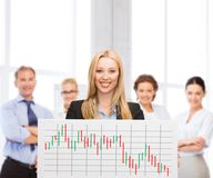 Businesswoman with board and forex chart on it. Business, money and office concept - smiling businesswoman with white board and forex chart on it in office stock photo