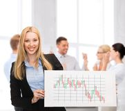 Businesswoman with board and forex chart on it. Business, money and office concept - smiling businesswoman with white board and forex chart on it in office royalty free stock image
