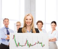 Businesswoman with board and forex chart on it. Business, money and office concept - smiling businesswoman with white board and forex chart on it in office royalty free stock photos