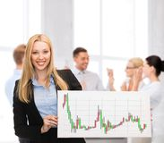 Businesswoman with board and forex chart on it. Business, money and office concept - smiling businesswoman with white board and forex chart on it in office stock photography