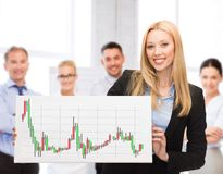 Businesswoman with board and forex chart on it. Business, money and office concept - smiling businesswoman with white board and forex chart on it in office royalty free stock photography
