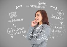 Businesswoman with Business graphics drawings Stock Photos