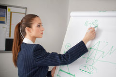 Businesswoman calculate profit Stock Images