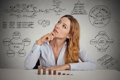 Businesswoman calculating risks of new project implementation Royalty Free Stock Photos