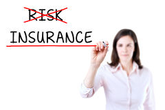 Businesswoman choosing Insurance instead of Risk. Isolated on white. Stock Photography