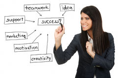Businesswoman with diagram Royalty Free Stock Photo
