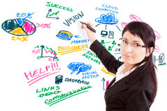 Businesswoman draw modern business concept Royalty Free Stock Photos