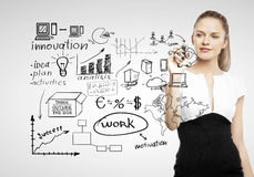 Businesswoman drawing business concep Royalty Free Stock Images