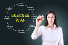 Businesswoman drawing business plan concept. Royalty Free Stock Image