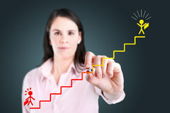 Businesswoman drawing a career ladder concept. Royalty Free Stock Images