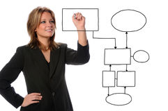 Businesswoman Drawing Chart Stock Images