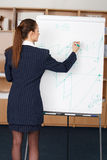 Businesswoman drawing chart Royalty Free Stock Photo