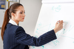Businesswoman drawing chart Stock Image