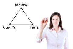 Businesswoman drawing a diagram concept of time, quality and money. Isolated on white. Royalty Free Stock Photography