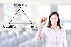 Businesswoman drawing a diagram concept of time, quality and money. Office background. Stock Photos