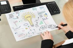 Businesswoman Drawing Diagram For Start-up Plan Royalty Free Stock Photos