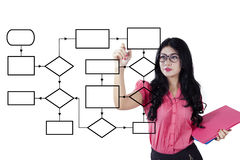 Businesswoman drawing empty flow chart Royalty Free Stock Photography
