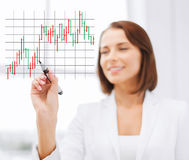 Businesswoman drawing forex chart in the air Royalty Free Stock Photos