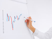 Businesswoman drawing forex chart on flip board Royalty Free Stock Image