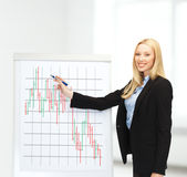 Businesswoman drawing forex chart on flipboard Stock Image