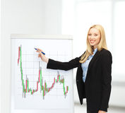 Businesswoman drawing forex chart on flipboard Stock Photo