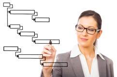 Businesswoman Drawing A Gantt Chart Royalty Free Stock Photo