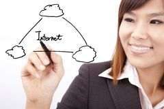 Businesswoman drawing internet cloud Stock Image